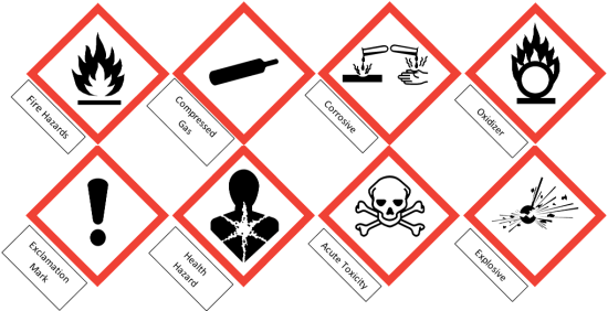 Hazardous Communication Guide Right To Know Environmental Health